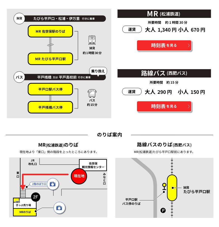 MR(松浦鉄道)&バスで行く